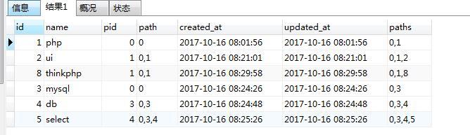 获取父子关系的MySQL查询语句CONCAT示例